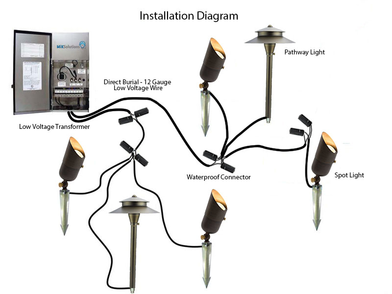 Low Voltage Outdoor Lighting Wiring Diagram